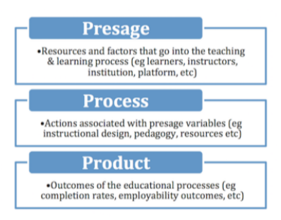 MOOC Quality: The Need for New Measures